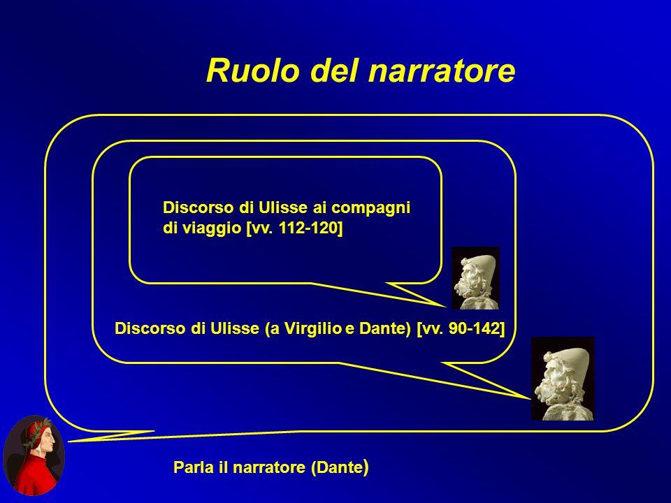 Ruolo del narratore Discorso di Ulisse ai compagni di viaggio [vv. 112-120] Discorso di Ulisse (a Virgilio e Dante) [vv. 90-142]